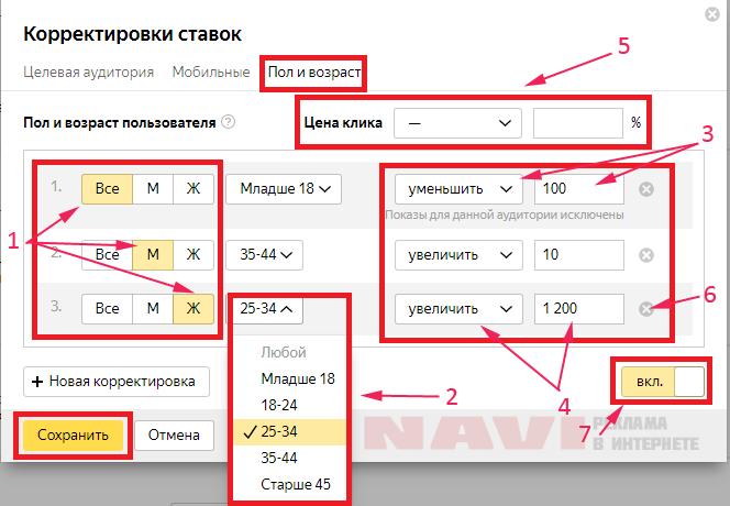 Корректировки ставок в Яндекс Директ - пол и возраст