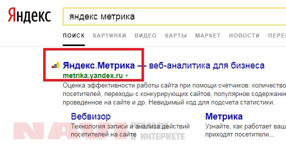 Яндекс Метрика.