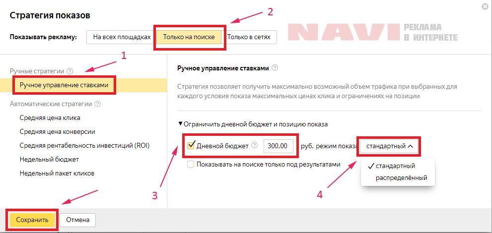 Стратегия показов в Яндекс Директ