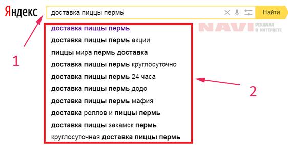 Доставка Пиццы Пермь.