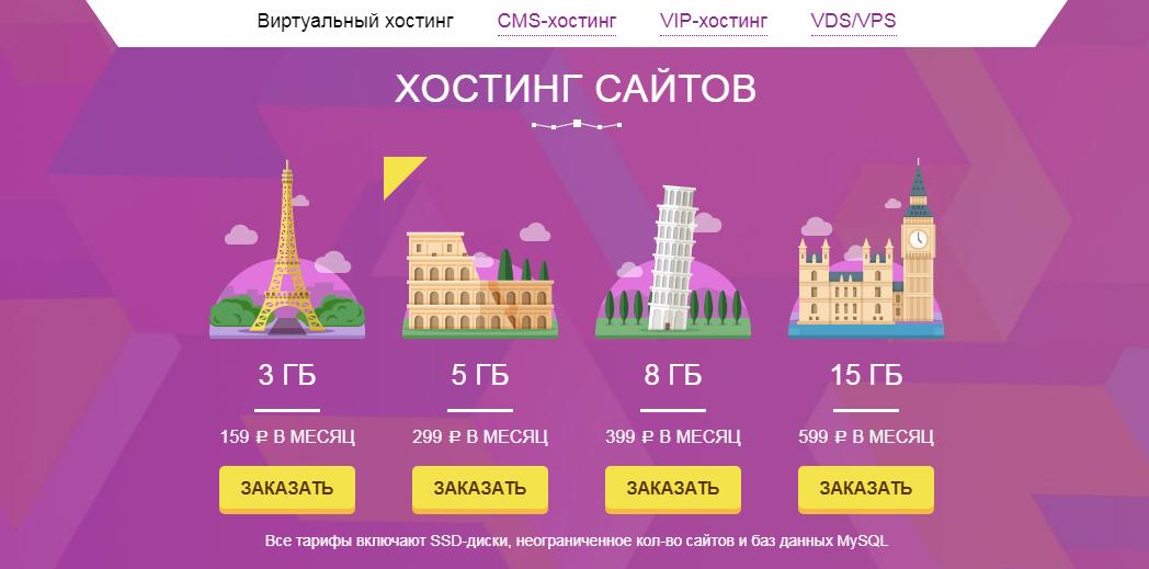 eurobyte.ru-отзывы, рейтинг