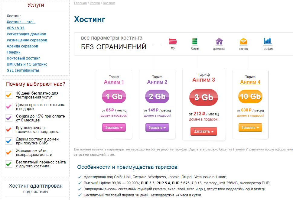 hts.ru-отзывы, рейтинг