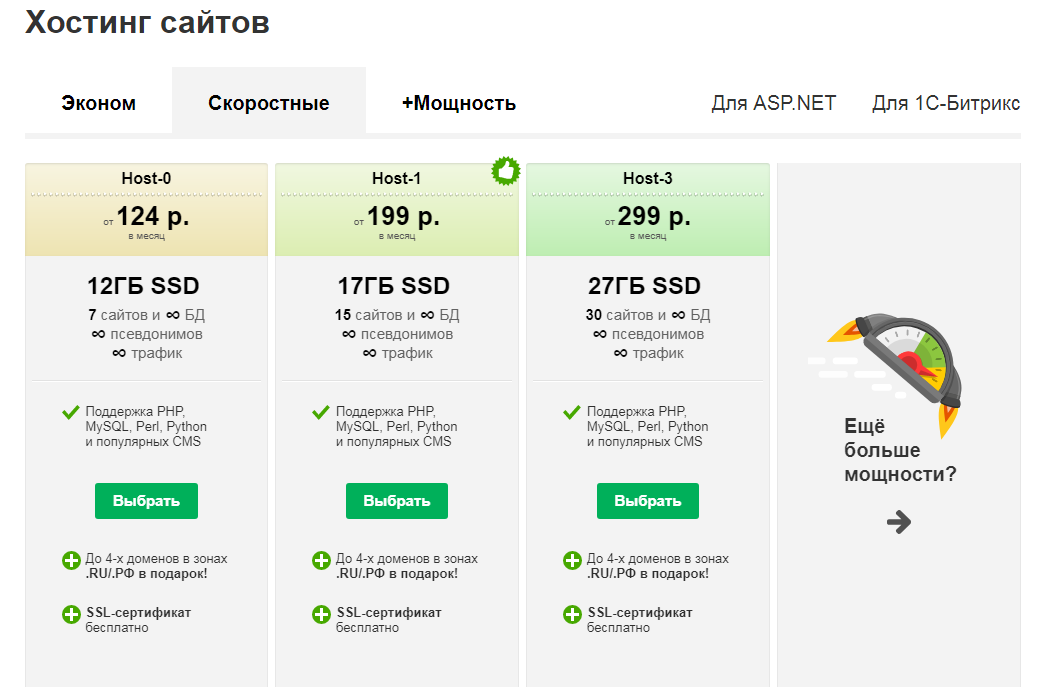 reg.ru-отзывы, рейтинг