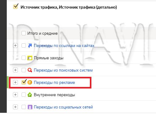 Яндекс Метрика переходы по рекламе