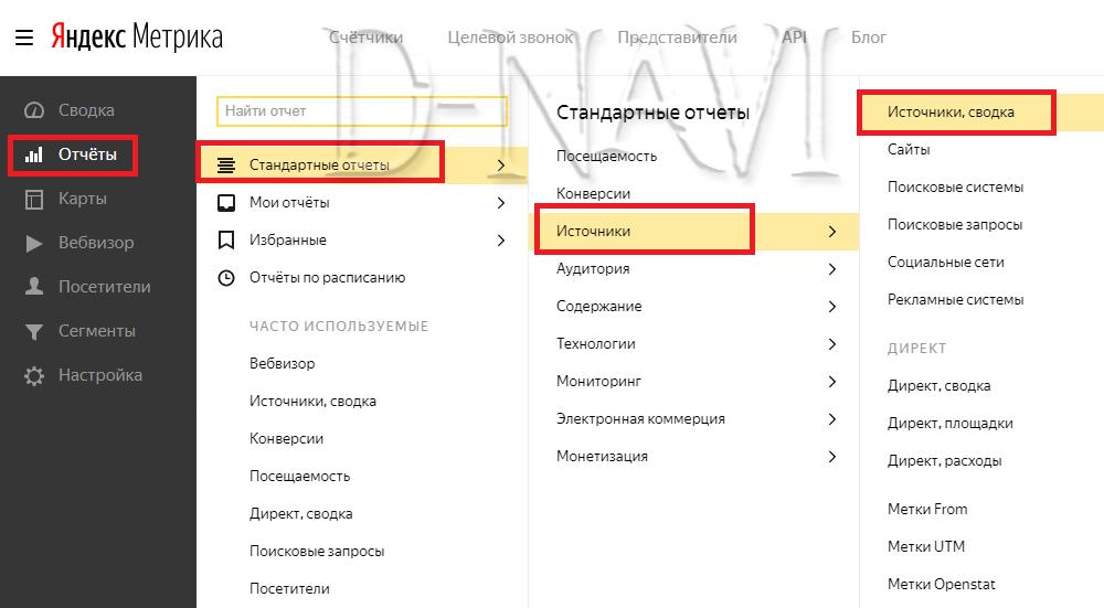 Яндекс Метрика сегмент